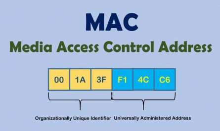 what is a mac address